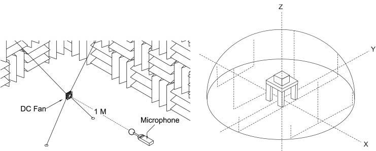 noise measurement